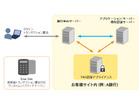 トークンにより不正送金対策を行う「トランザクション署名構築サービス」(日本IBM)