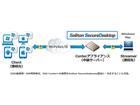 高セキュリティのリモートコントロール製品を新発売、モバイルに注力へ(ソリトン)