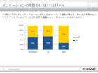日本企業の約3割がITセキュリティ上の懸念から新規業務企画を中止、延期(フォーティネットジャパン)