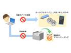 ファイル暗号化ソフトの新版、ポータブルデバイス制御機能など追加(ALSI)