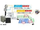 日本電業工作、太陽光パネルによる自立電源で運用できる防犯監視システム