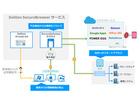 BYODにも有効なWeb専用のリモートアクセスサービス(ソリトンシステムズ)