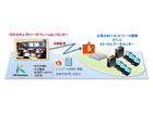 「FireEye」導入企業向けにマネージドセキュリティサービスを提供(日本IBM、KS-SOL)