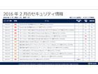 月例セキュリティ情報13件を公開、最大深刻度「緊急」は6件(日本マイクロソフト)