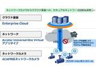 ネットワークカメラとクラウドのセキュアな接続を確立する動作検証が成功(NTT Com)