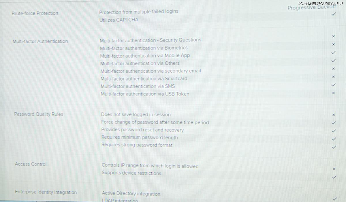 シマンテック Cloud SOC 、7 基軸 100 超の評価項目の一部