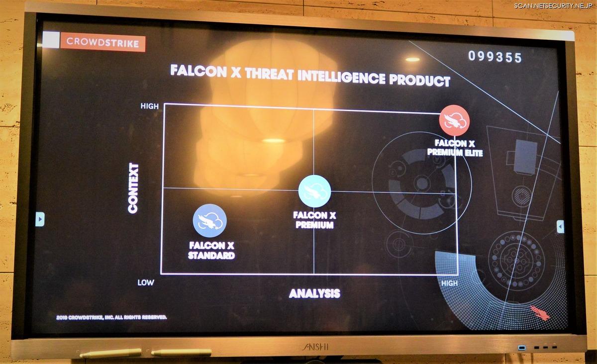 3つのエディションで構成されるCrowdStrike Falcon X