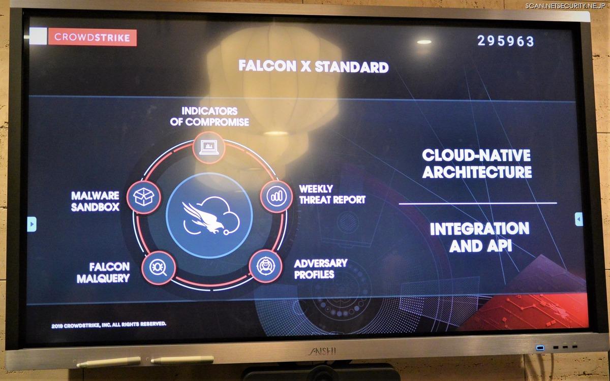 CrowdStrike Falcon X スタンダード