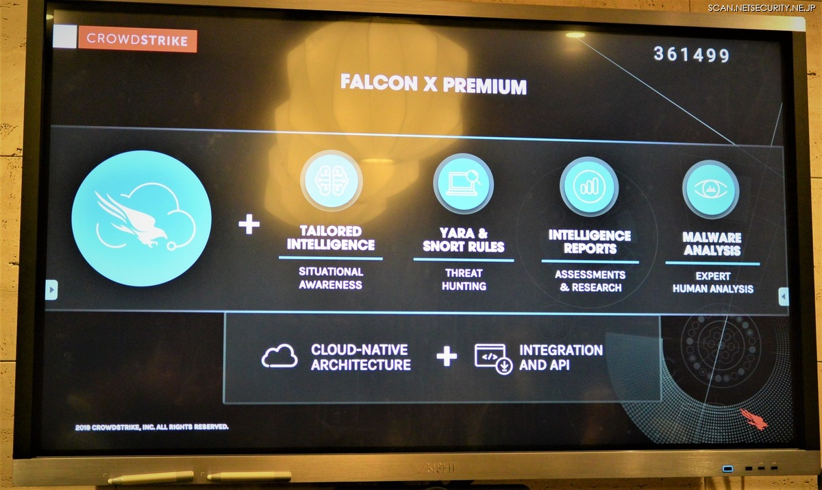 CrowdStrike Falcon X Premium