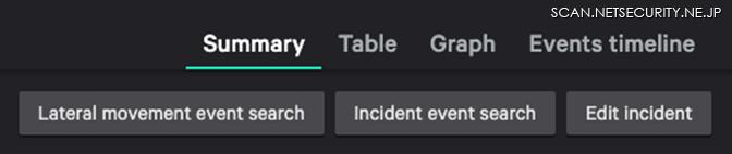 図3:[Lateral movement event search]ボタンを押すと、すべてのイベントとその詳細が表示される