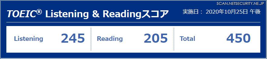 筆者 吉澤亨史 TOEIC 試験結果( 2020 年 10 月)