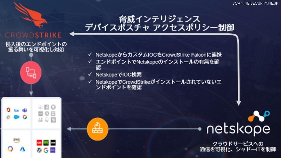 CrowdStrikeとNetskope、それぞれの役割と連携
