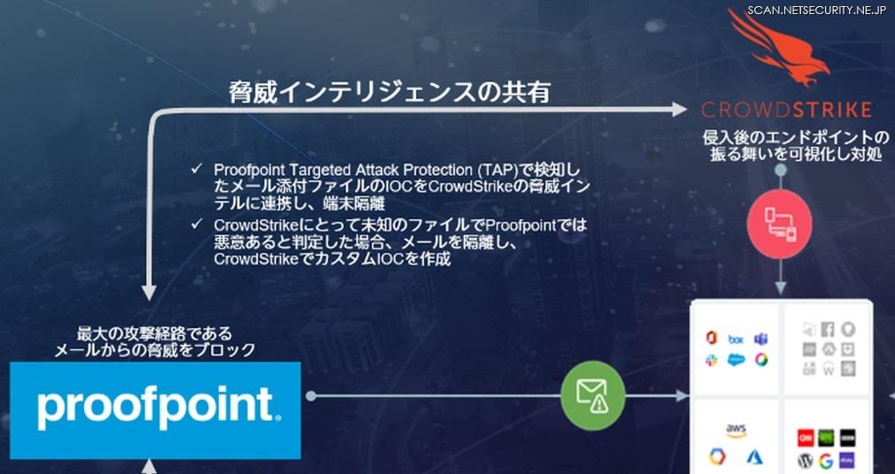 ProofPointとCrowdStrike 、それぞれの役割と連携