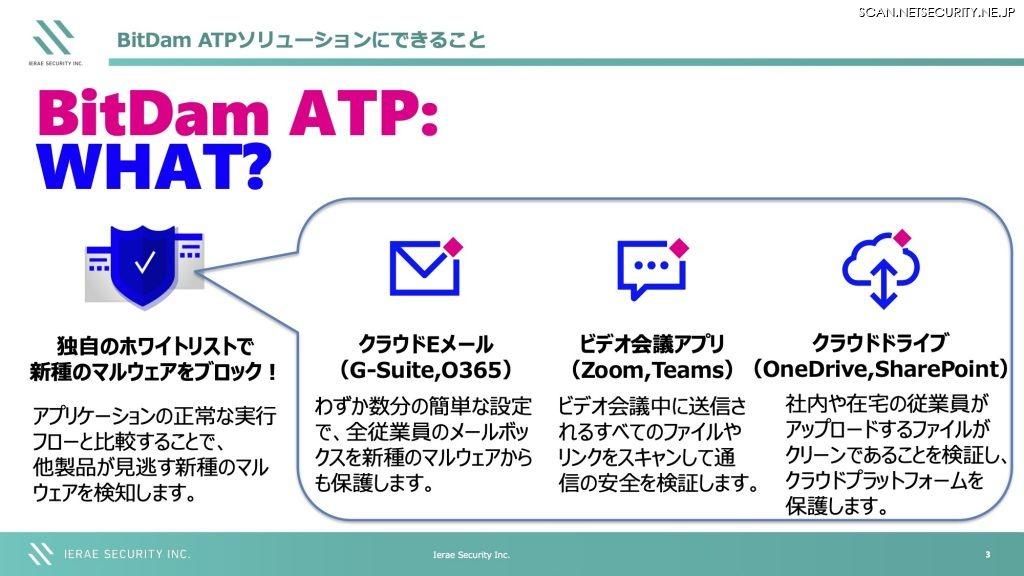 BitDam ATPソリューションにできること