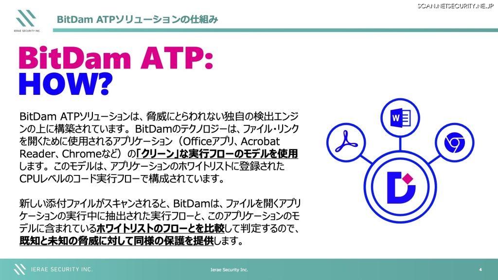 BitDam ATPソリューションの仕組み