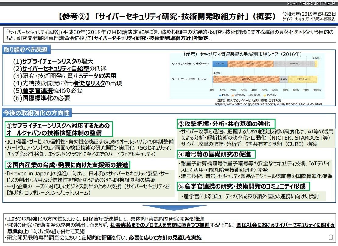 「サイバーセキュリティ研究・技術開発取組⽅針」(概要)