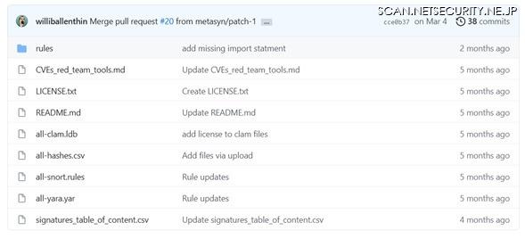 Githubで公開されたRedteam tool 対策アセット一覧